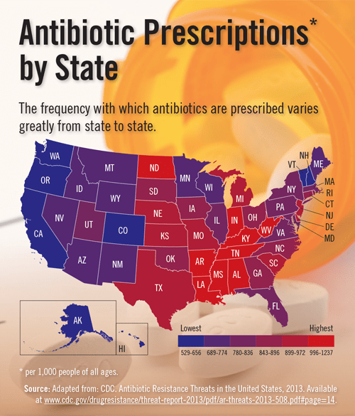 Antibiotic Prescriptions by State