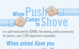 When Push Comes to Shove – Infographic
