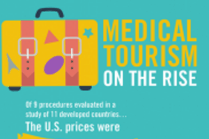 Medical Tourism – Infographic
