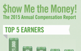 Show Me the Money – Infographic